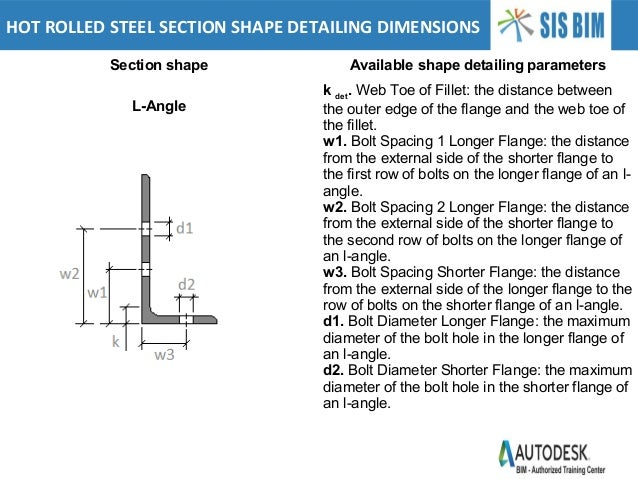 Hot Rolled Steel Section Shape Detailing Dimensions