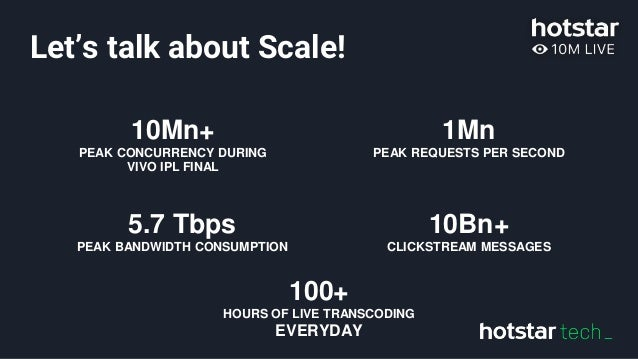 Scaling hotstar.com for 10 million concurrent viewers Slide 2