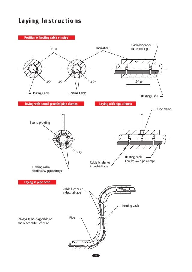 heat trace controller wiring diagram 36 wiring diagram thermon heat trace wiring diagram pentair heat trace wiring diagram
