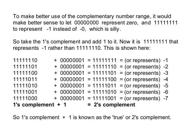 binary to decimal conversion pdf