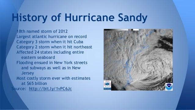 social media u0026 39 s impact on hurricane sandy