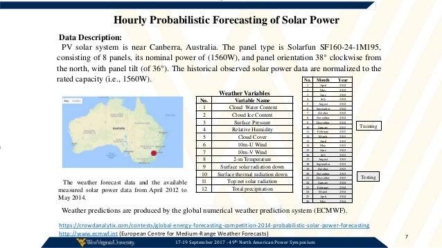 Hourly probabilistic solar power forecasts