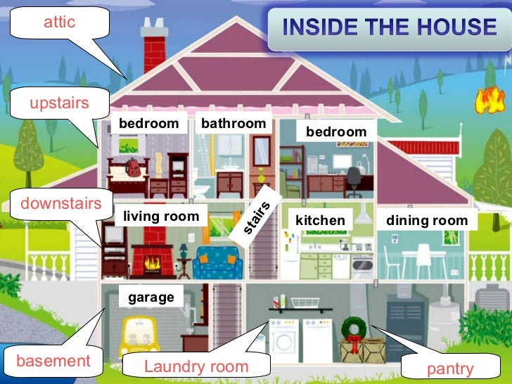 House for Living room vocabulary