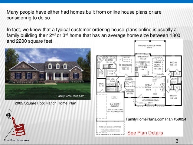 House plans online with porches for Familyhomeplans 75137