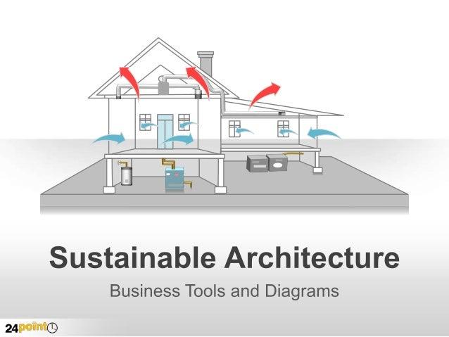 Sustainable Architecture Insert Text Insert Text Insert Text Insert Text Insert Text Insert Text
