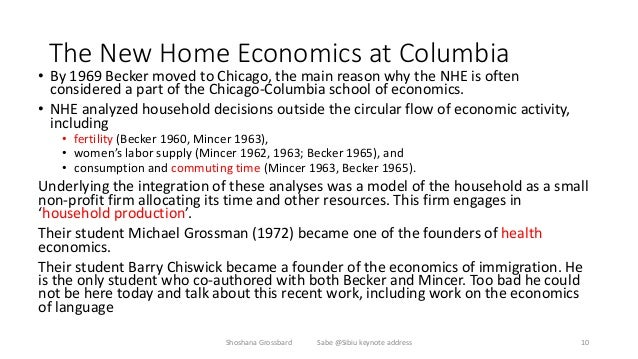 ... 10. The New Home Economics ...