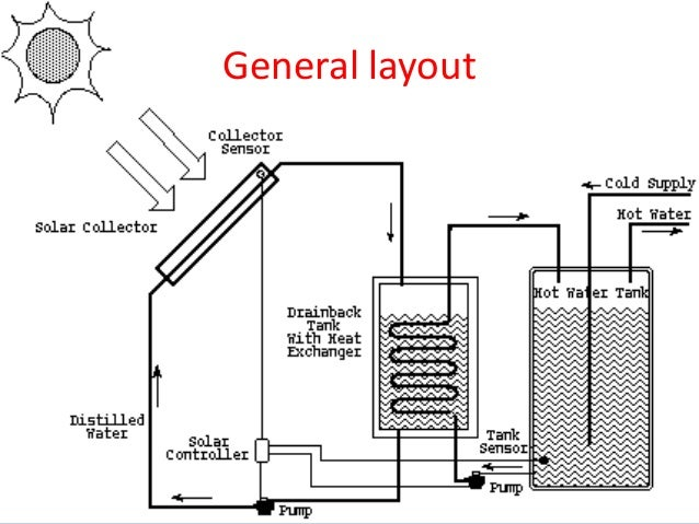 high and low pressure systems weather engine diagram and wiring diagram. Black Bedroom Furniture Sets. Home Design Ideas