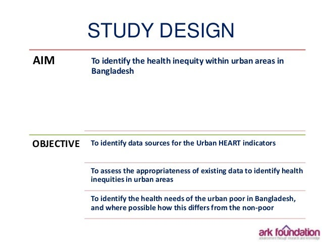 Household surveys in bangladesh how well are the urban for Household survey questionnaire design