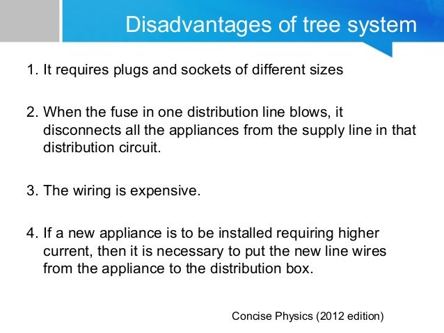 household wiring rh slideshare net Smart Home Wiring Diagram House Wiring Plans
