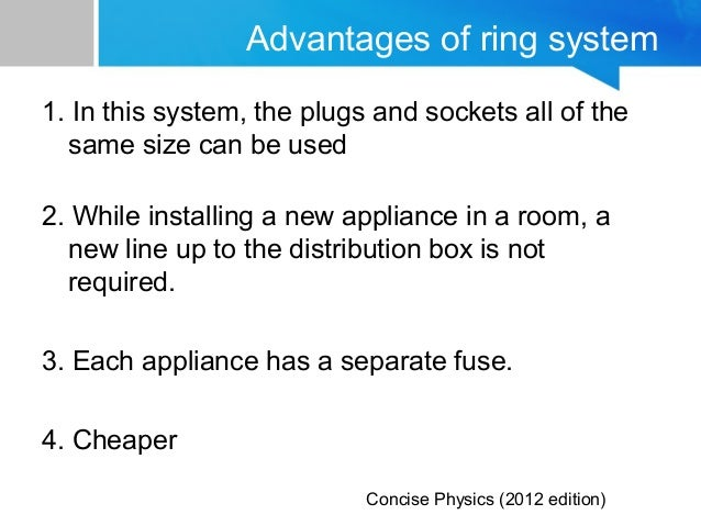 household wiring rh slideshare net Smart Home Wiring Systems Wiring Up a House