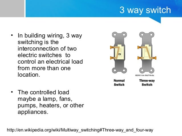 house wiring wikipedia – comvt, Wiring house