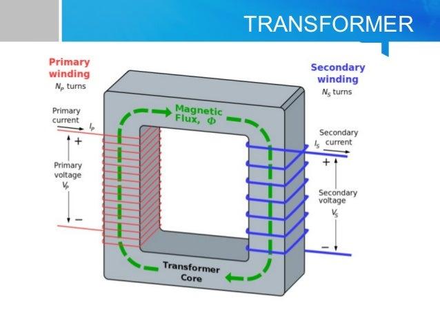 Strange House Hold Wiring Diagram Data Schema Wiring Digital Resources Arguphilshebarightsorg