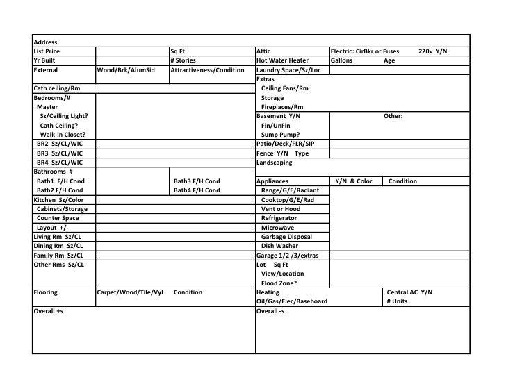 Bonding Basics Worksheet House Hunting Worksheet Atomic Structure ...