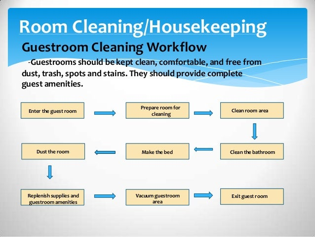 how to clean a hotel room procedure