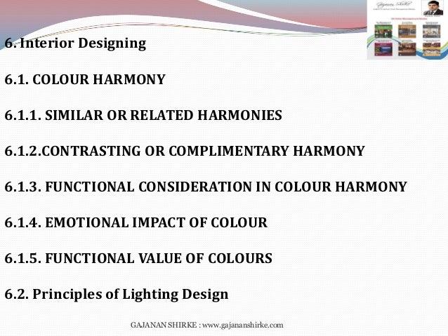 13 6 Interior Designing 61