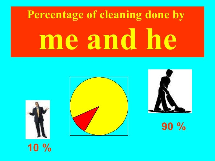 Percentage of cleaning done by  me and he 90 % 10 %