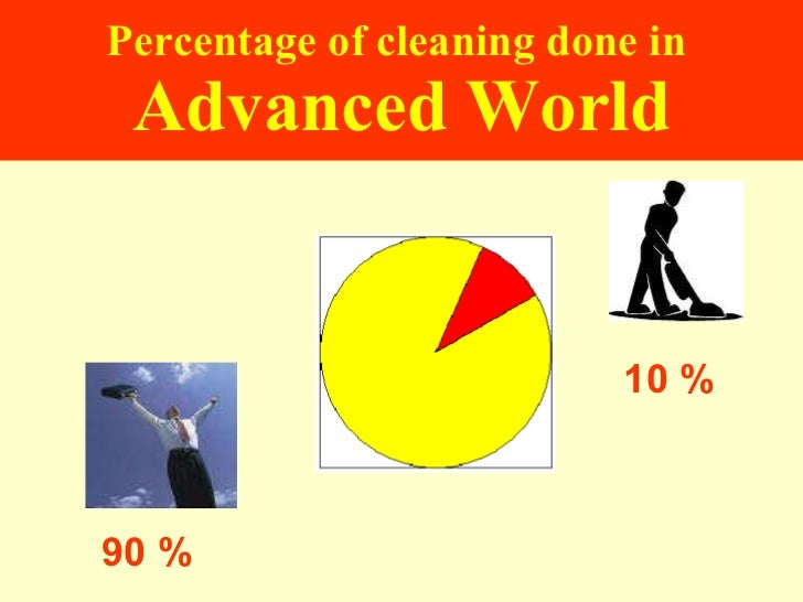 Percentage of cleaning done in  Advanced World 10 % 90 %