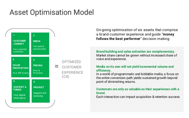 nmpignite challenges \u0026 learnings from optimising customer experience\u2026