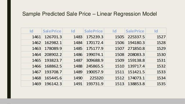 Prediction of House Sales Price