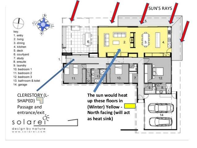 House Solarei Passive Solar Design