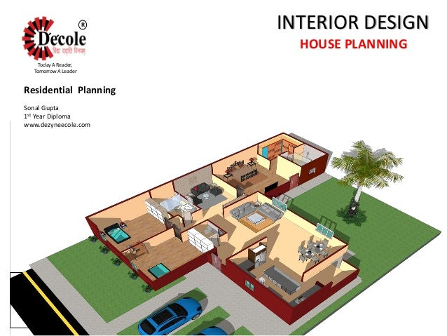 INTERIOR DESIGN Residential Planning HOUSE PLANNING Sonal Gupta 1st Year Diploma