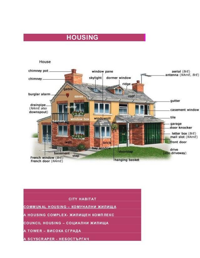 HOUSING                  CITY HABITATCOMMUNAL HOUSING – КОМУНАЛНИ ЖИЛИЩАA HOUSING COMPLEX- ЖИЛИЩЕН КОМПЛЕКСCOUNCIL HOUSING...