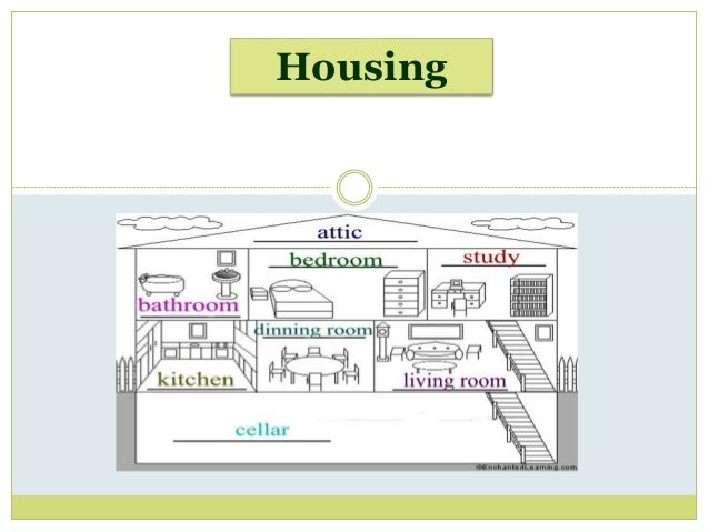 a description of my house Picture english arabic this is my house هَـٰذَا بَيْتِي my house is in front of the mosque بَيْتِي أَمَامَ الْمَسْجِدِ.