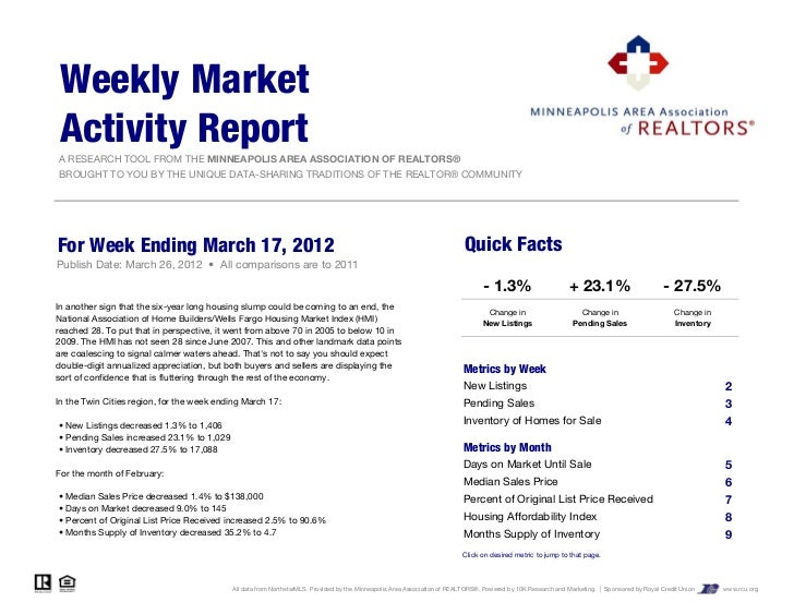 Weekly MarketActivity ReportA RESEARCH TOOL FROM THE MINNEAPOLIS AREA ASSOCIATION OF REALTORS®BROUGHT TO YOU BY THE UNIQUE...