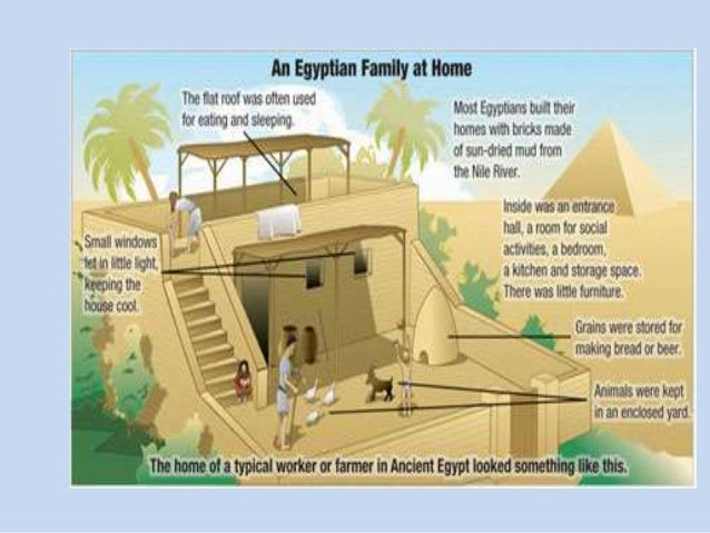 Ancient egypt houses images