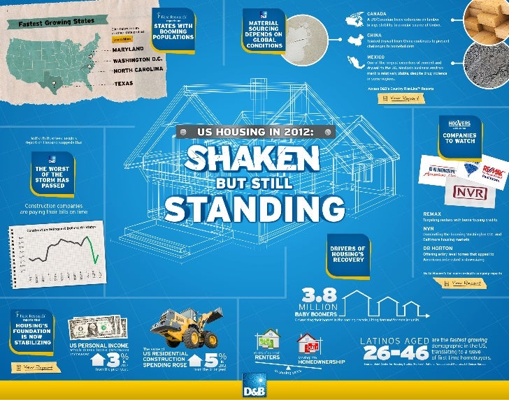 Housing Infographic: Shaken But Still Standing