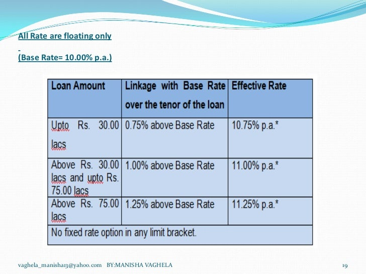 Hdfc Home Loan Features