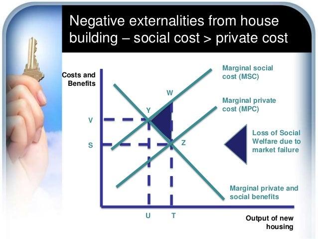 as micro  housing market failure