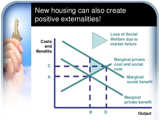marginal benefits of purchasing a home The mortgage interest deduction is a huge benefit to homeowners but not all  enjoy  if you're thinking about buying a home or moving to a new city, it only  makes  assuming your marginal tax rate is 25%, you could save $2,500 in taxes , just.