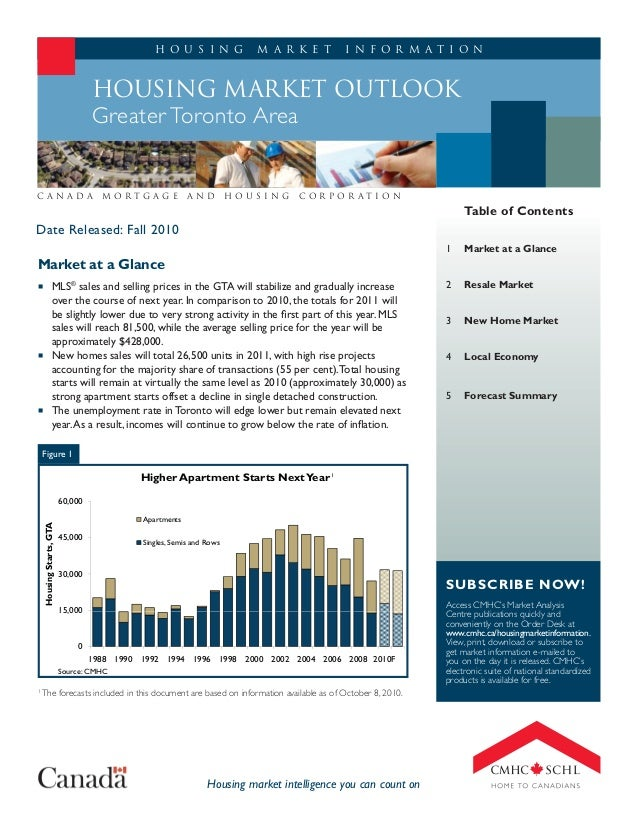 H o u s i n g M a r k e t I n f o r m a t i o n HOUSING MARKET OUTLOOK SUBSCRIBE NOW! Access CMHC's Market Analysis Centre...