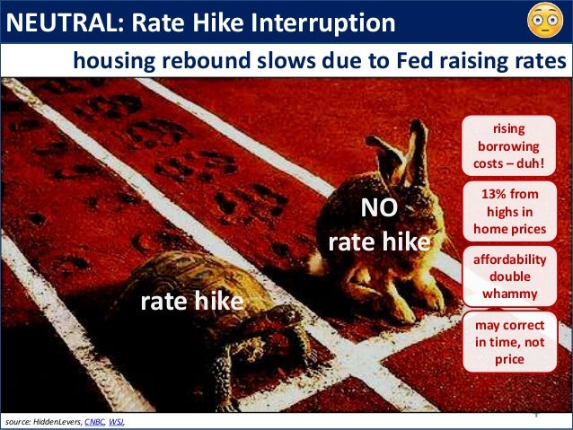 NEUTRAL: Rate Hike Interruption 13% from highs in home prices housing rebound slows due to Fed raising rates source: Hidde...
