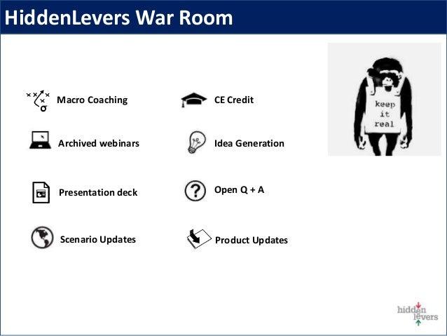 HiddenLevers War Room Open Q + A Macro Coaching Archived webinars CE Credit Idea Generation Presentation deck Product Upda...