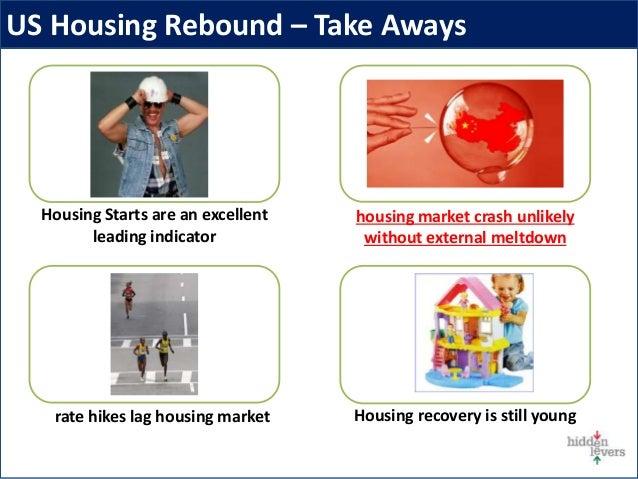 US Housing Rebound – Take Aways rate hikes lag housing market Housing recovery is still young housing market crash unlikel...
