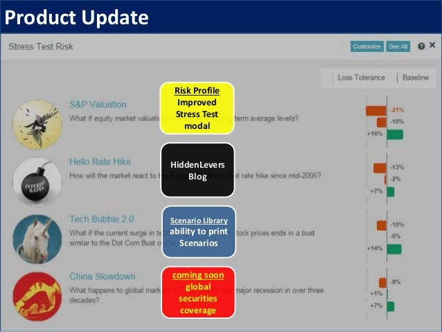 Risk Profile Improved Stress Test modal Product Update Scenario Library ability to print Scenarios HiddenLevers Blog comin...