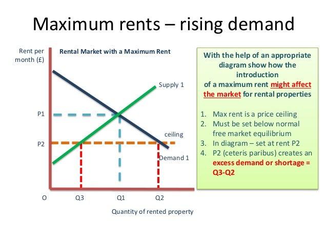 In Diagram U2013 Set At Rent P2; 6.