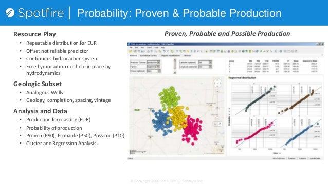 Houston Energy Data Science Meet up_TIBCO Slides