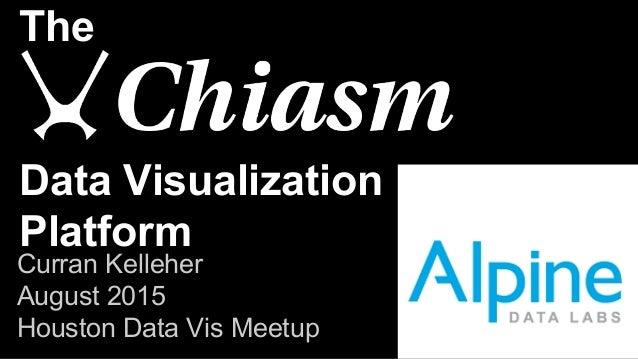 "Data Visualization    Platform    Curran Kelleher t       August 2015        Houston Data Vis Meetup T ""  LA"""