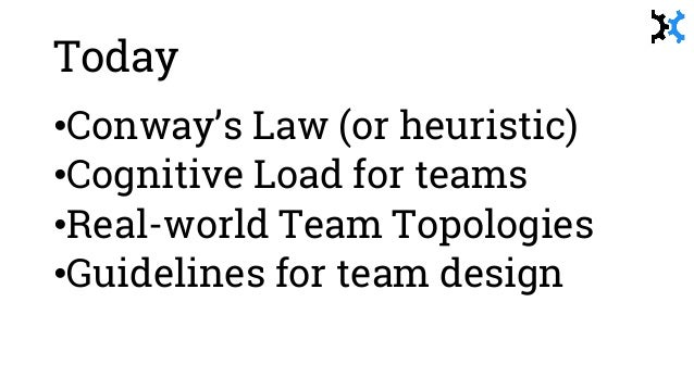 Today •Conway's Law (or heuristic) •Cognitive Load for teams •Real-world Team Topologies •Guidelines for team design