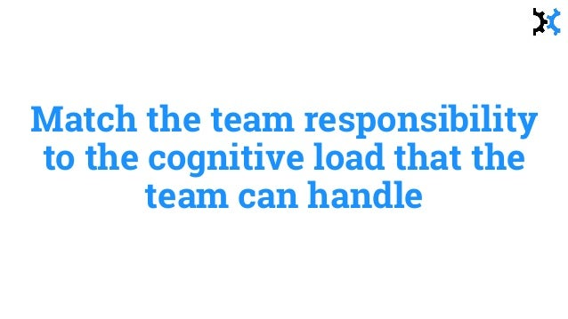 Team configuration Component team Platform / 'substrate' team Product/Feature team Supporting / 'productivity' team devops...