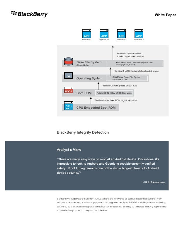 How BlackBerry Brings Android Security To Your Enterprise: White Paper