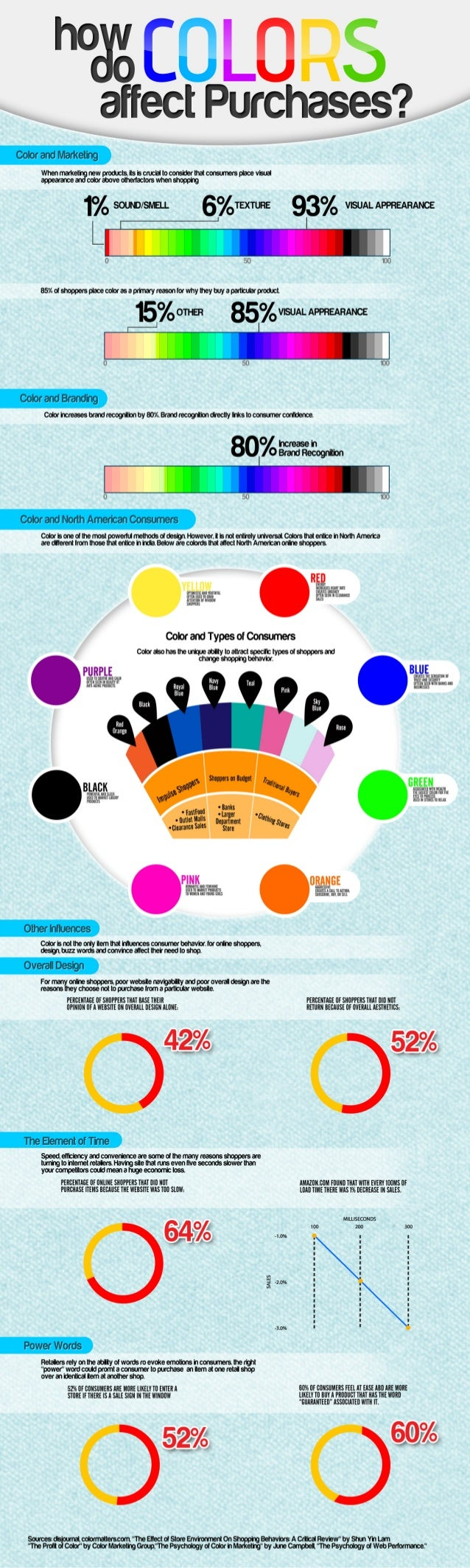 How do-colors-affect-purchases-infographic-2