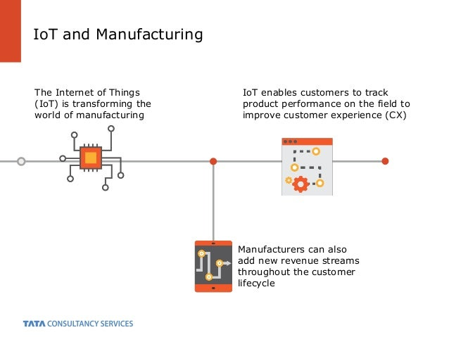 How IoT Technologies are Revamping the Post-Sale Experience Slide 2