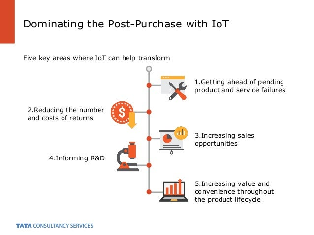 How IoT Technologies are Revamping the Post-Sale Experience Slide 3