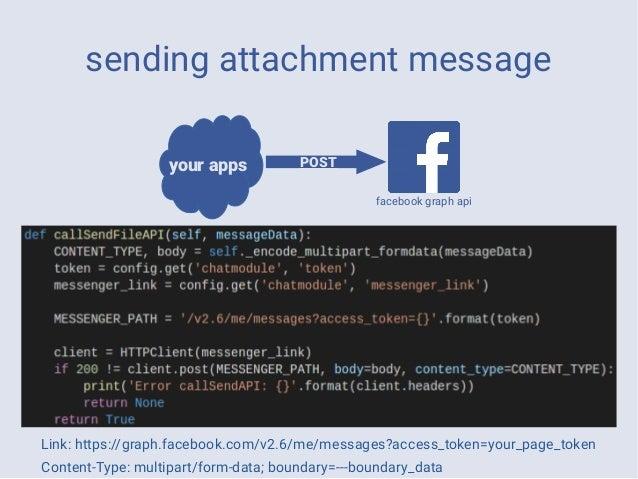 How messenger bot work