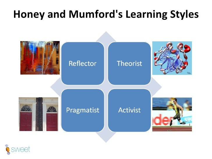 3 different learning styles Every learner is different that's an inconvenient fact for a modern educational system which employs a one-size-fits-all approach, standardizing more and more , and testing with multiple-choice exams rather than allow this to hinder your child, you can turn it into an advantage first, let's review the three primary learning.
