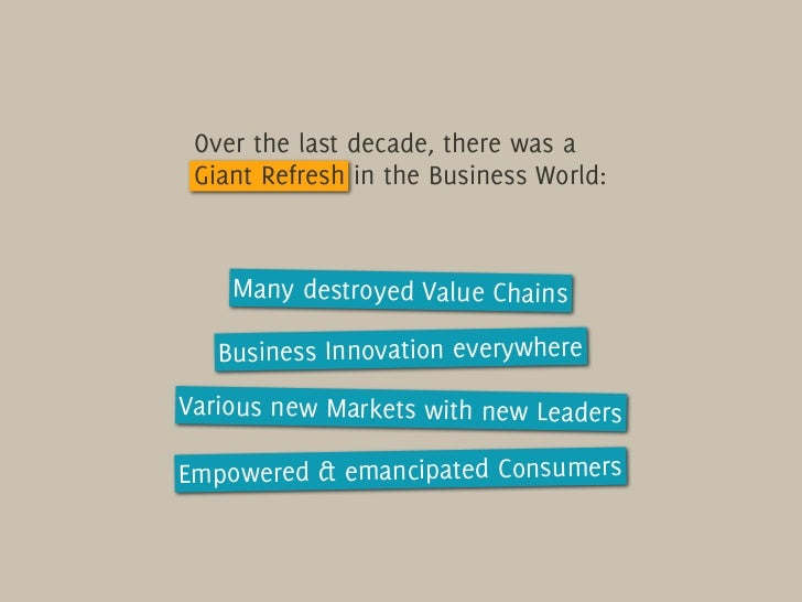 How The Love of Music has changed our Business World Slide 2